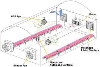 Fan and Shutter sizing diagram