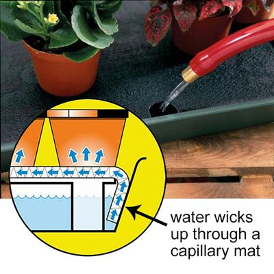 Replacement Mat For Large Self Watering Plant Tray